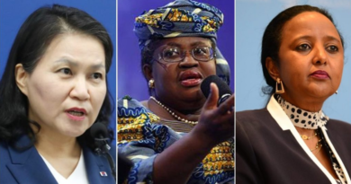 WTO Nominees
